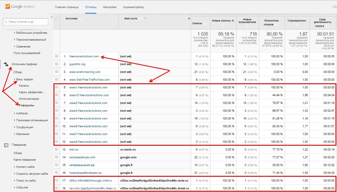 Поиск реферального спама в отчетах