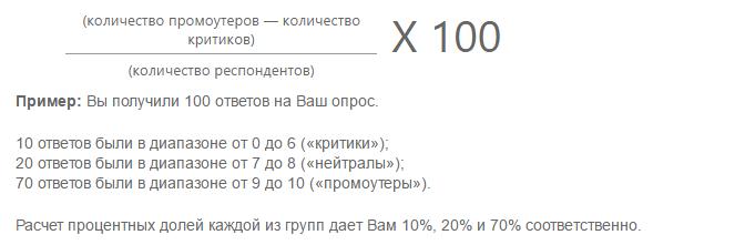 индекс лояльности считается по формуле
