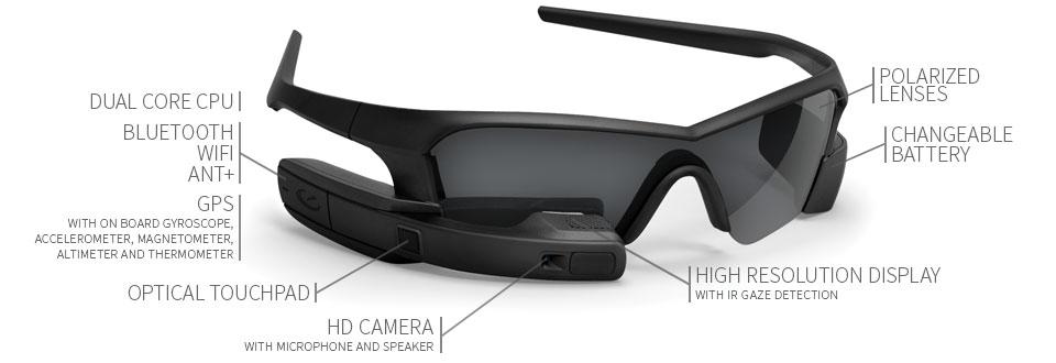 Recon Jet Glasses.