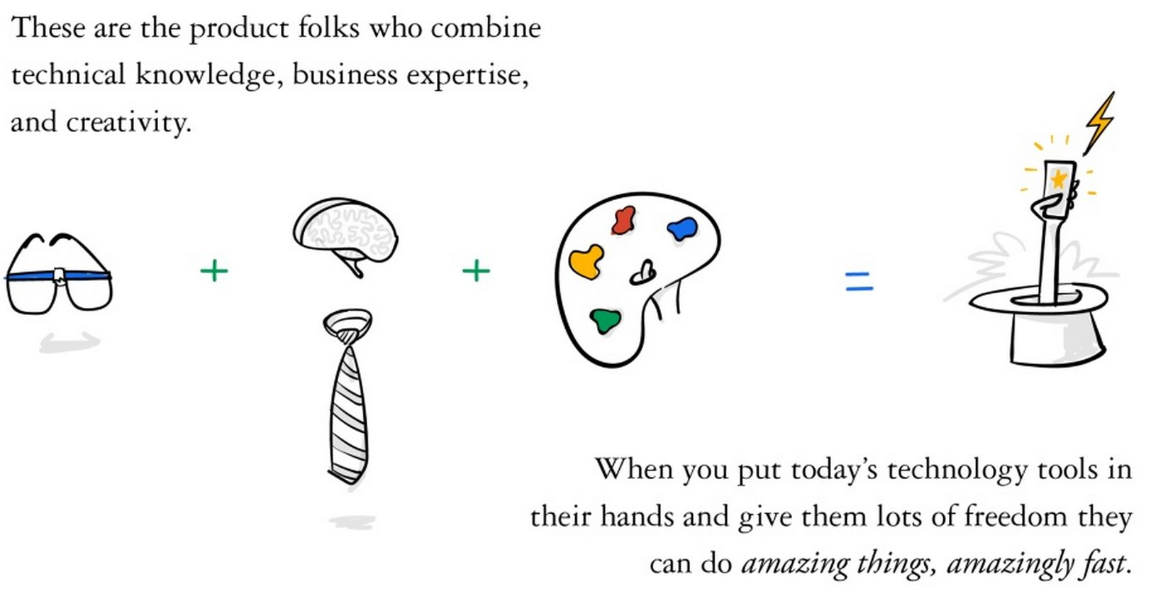 Who are smart creatives?
