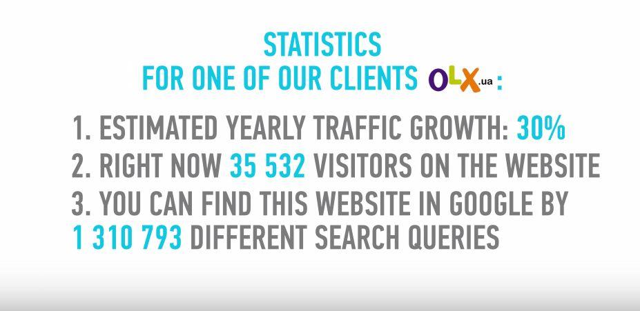 Statistics for OLX