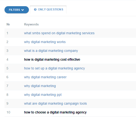 digital marketing search suggestions