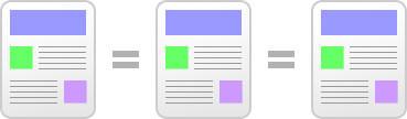 Дублирано съдържание често се създава от CMS на сайта ви