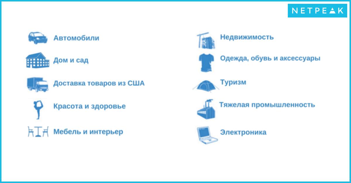 Все проекты были разделены на такие категории