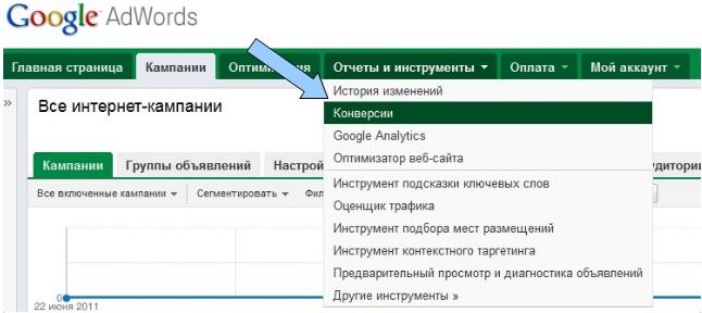Вкладка 'Отчеты и инструменты → 'Конверсии' в Google Ads