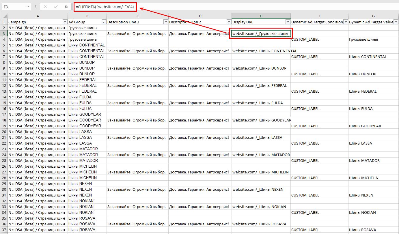 Как присвоить URL в динамических объявлениях с помощью фильтров и формул