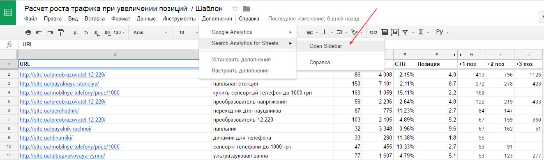 Как выгрузить данные запросов и релевантных URL через API Google
