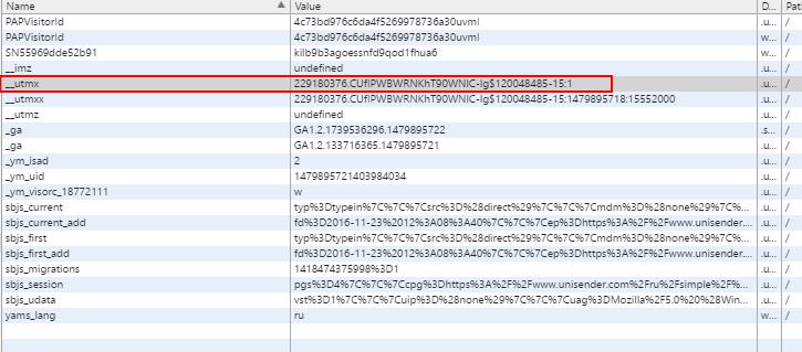 Как расшифровать cookie с данными в А/В-тестах