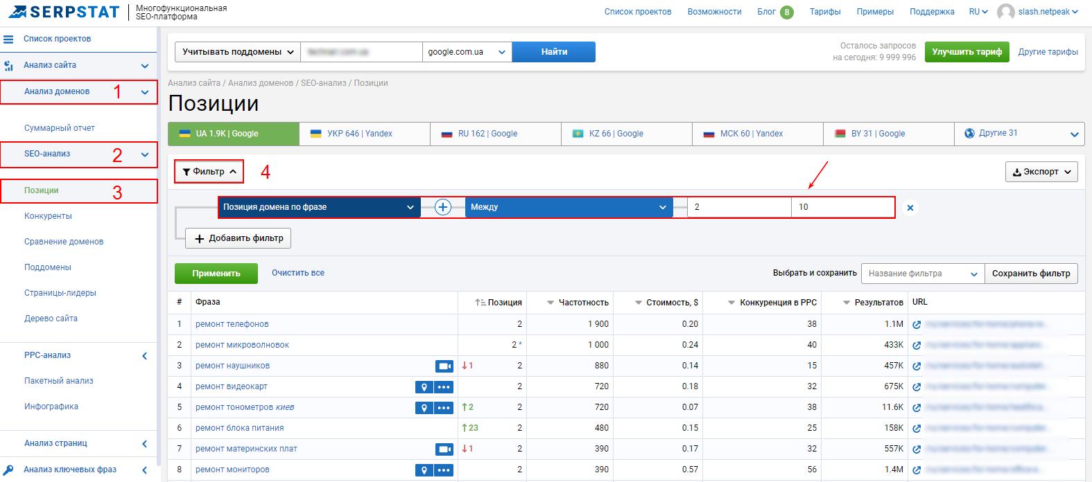 Как проанализировать поисковые запросы конкурентов