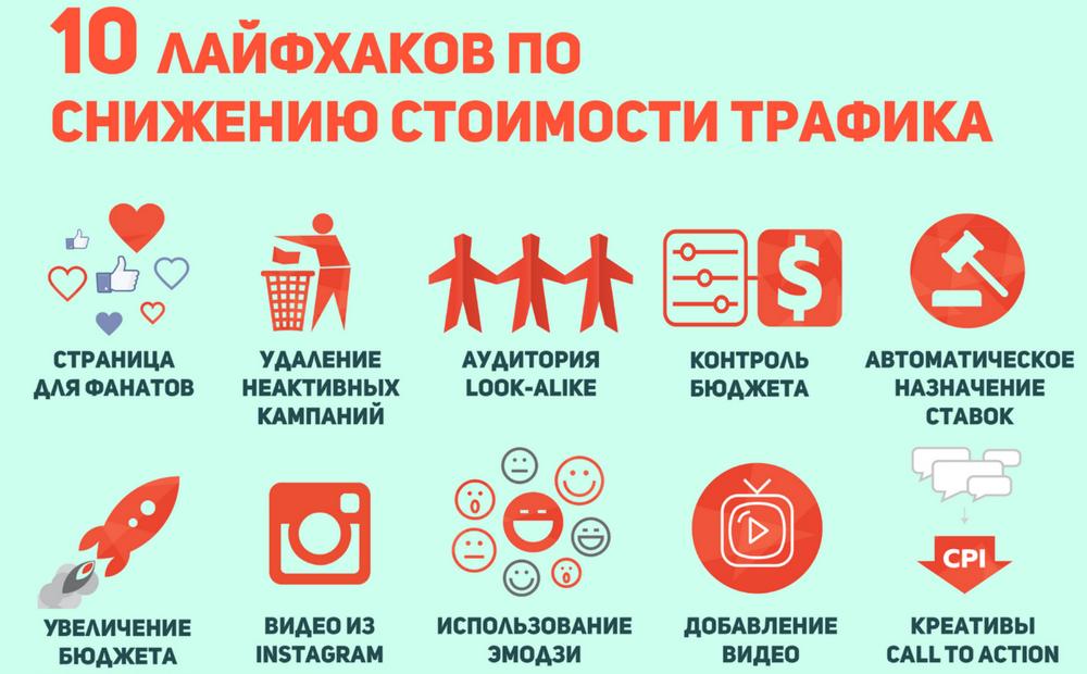 10 лайфхаками по снижению стоимости трафика в социальной сети