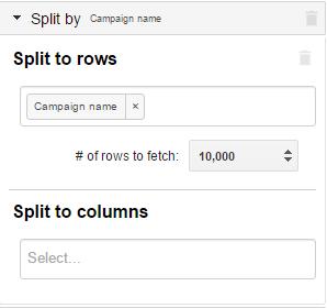 Переходим в меню Split by, и в подменю Split to rows указываем параметр Campaign name. Подменю Split to columns в данном случае оставляем пустым