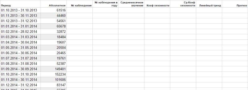 Таблица примет следующий вид
