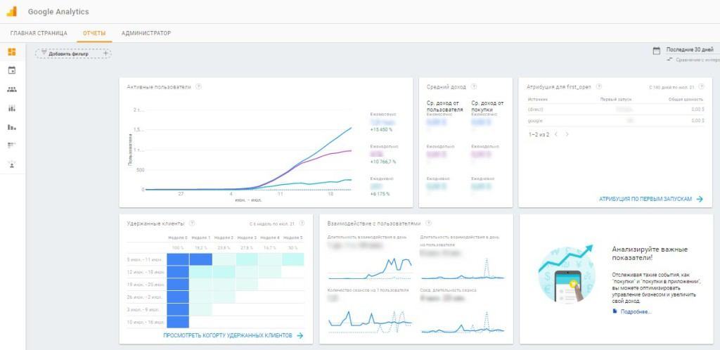 Сводка основных показателей Firebase Analytics
