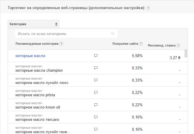 Таргетинг на категории веб-страниц при настройке динамических поисковых объявлений