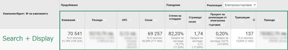 постигнатите резултати изглеждат по този начин: цели 137 транзакции