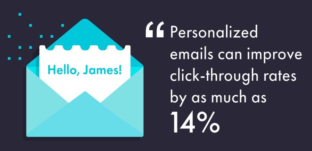 Персонализация на имейлите веднага след абониране