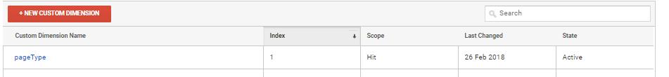Настройване на потребителски параметри в Google Analytics