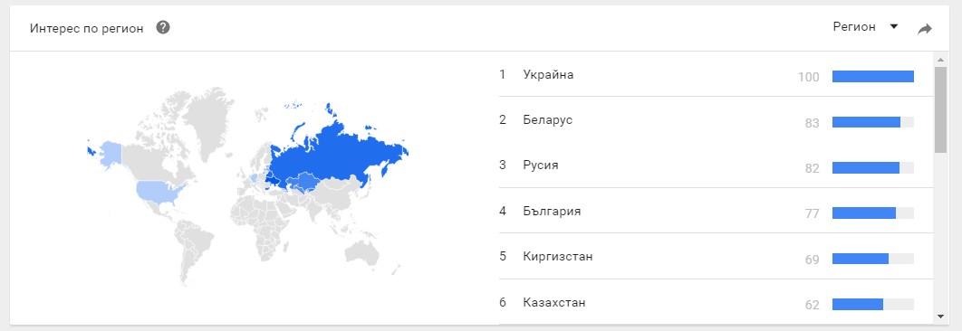 популярност по региони