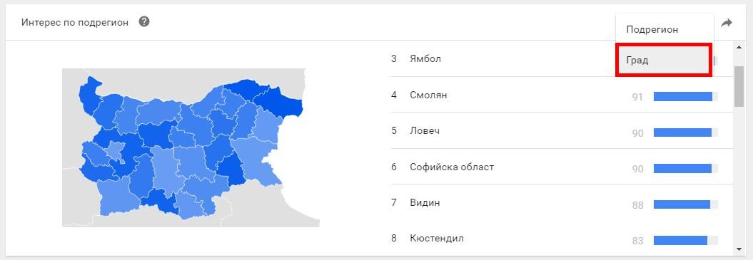 Популярност по градове