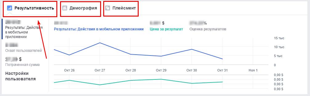 Как посмотреть результаты рекламной кампании, аудиторию и плейсмент в Facebook в Ads Manager.