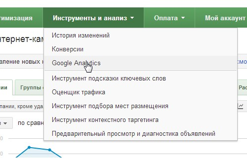 Как запустить Google Analytics