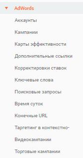 отчеты Google Ads