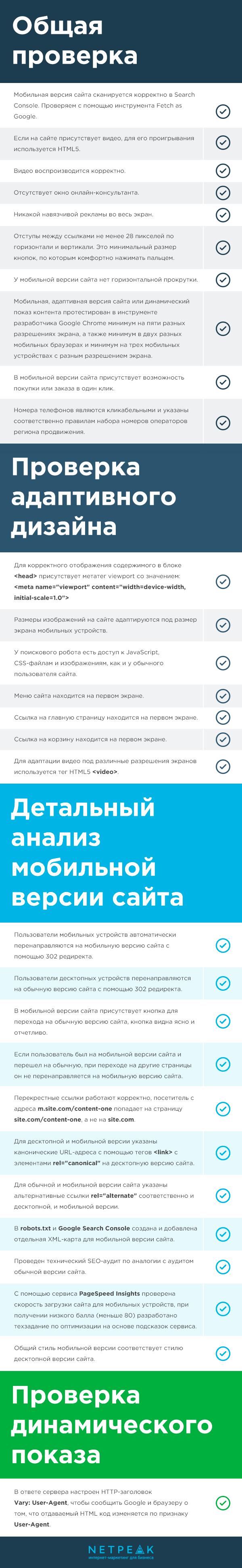 Оптимизация мобильной версии сайта — чек-лист