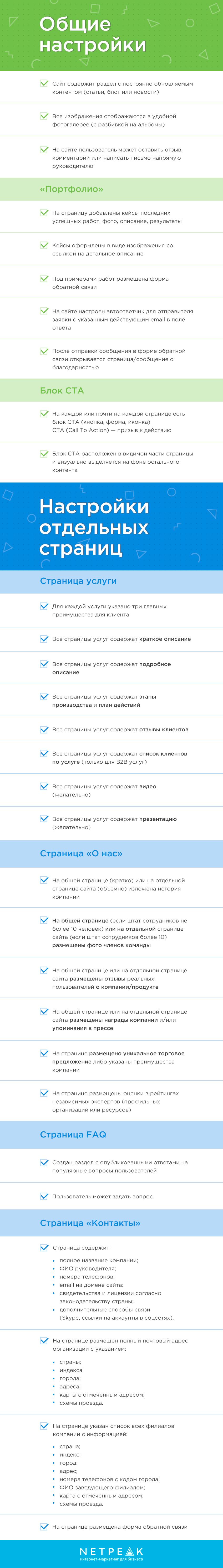 Чек-лист для SEO-специалистов по UX дизайну