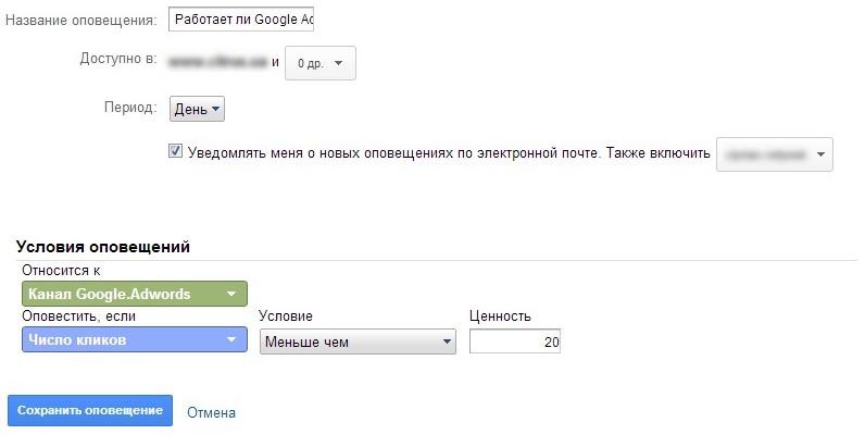 Работает ли кампания в Google AdWords