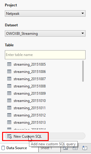 Далее можем выбрать любую таблицу, либо ввести текст нужного нам SQL запроса