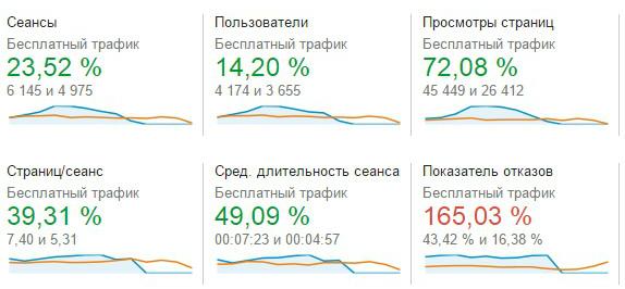 И, напоследок, казахстанский сайт