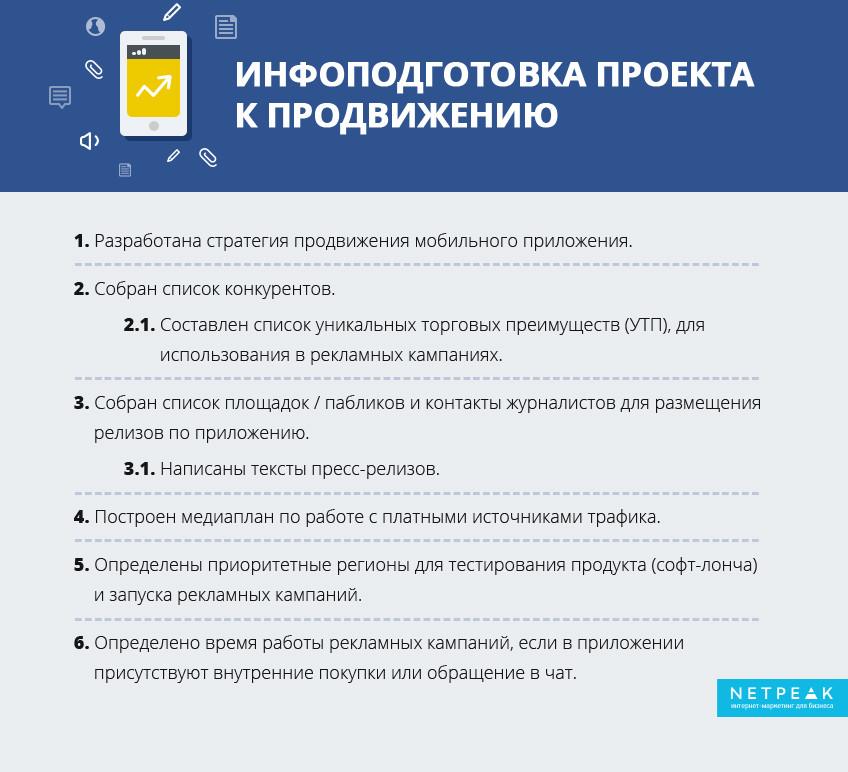 Информационная подготовка проекта к продвижению