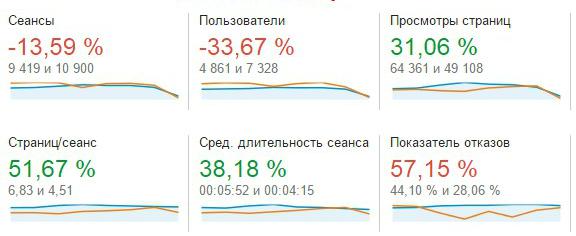 Интернет-магазин в Беларуси