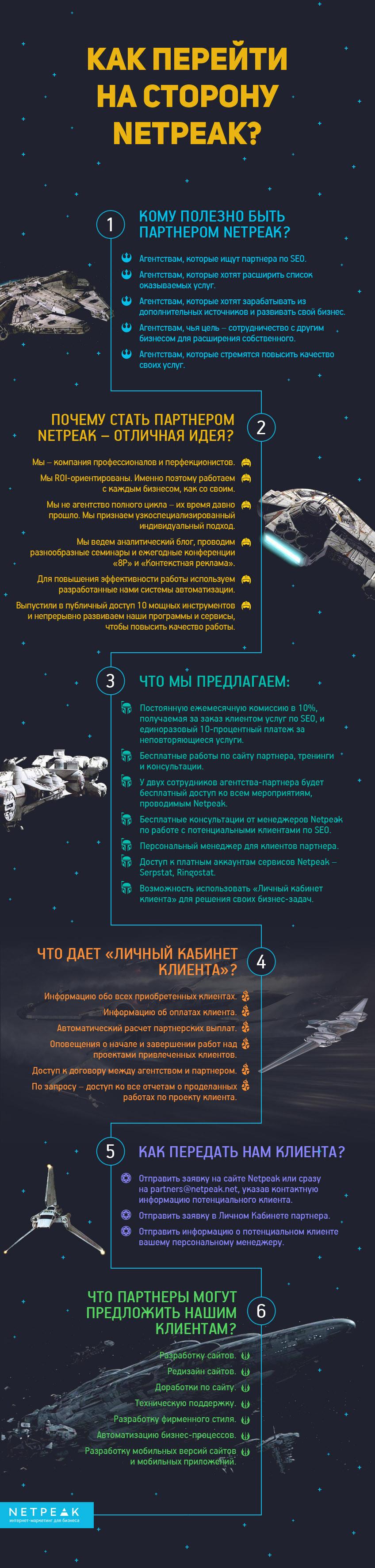 Как перейти на сторону агентства Netpeak — инфографика