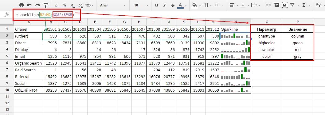Можно описать параметры спарклайна на рабочем листе