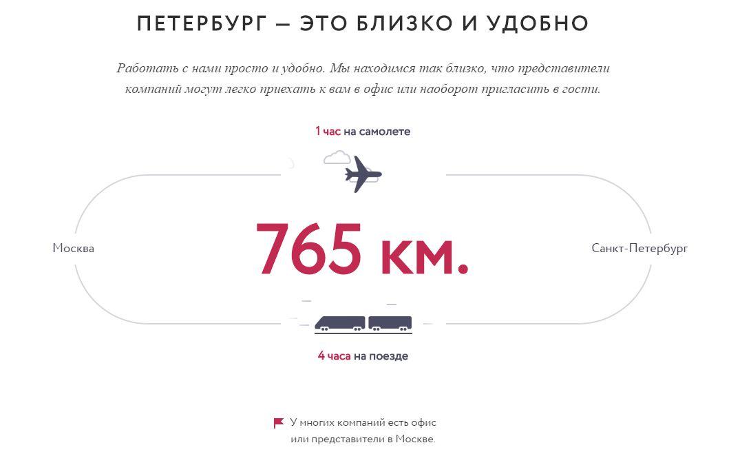 Важная задача — формирование технологического бренда Петербурга