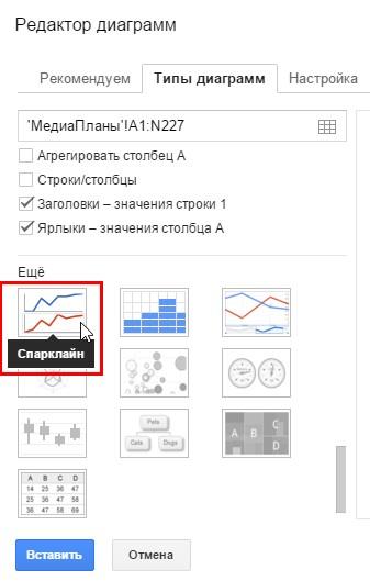 При построении диаграмм в Google Spreadsheets вам доступен тип «Спарклайн». Но это не то, что нам надо