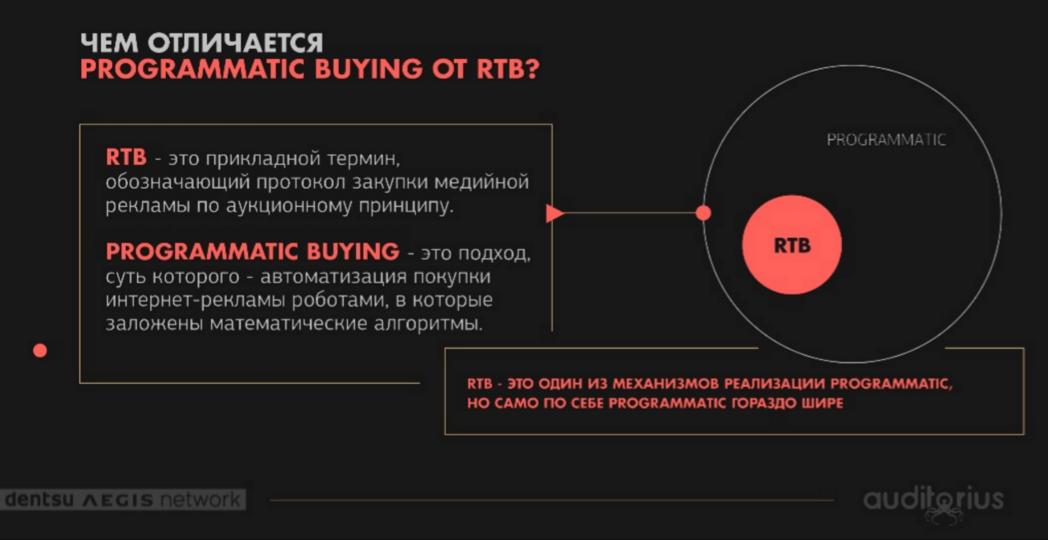 Программатик — не только RTB. Можно закупать непосредственно место размещения