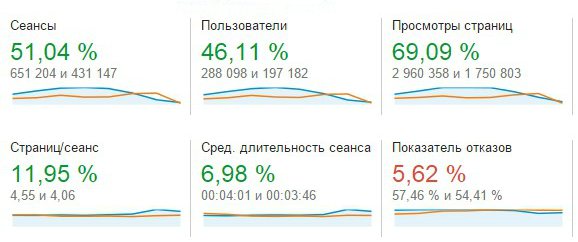 Российский интернет-магазин