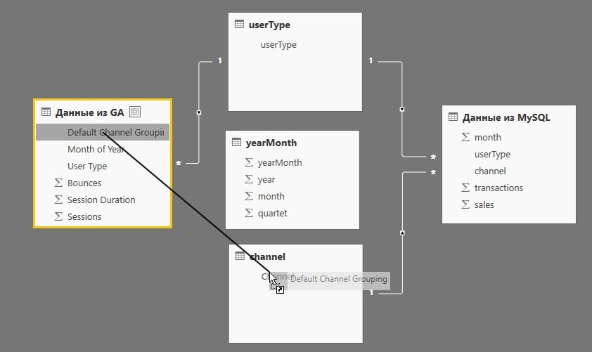Создать связь в режиме визуализации