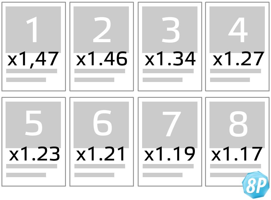 Статистика по частоте покупок товара из каталога в зависимости от его расположения на странице — второй экран