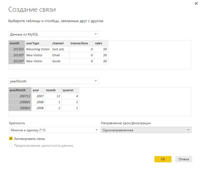 Связать таблицу «данные из MySQL» и «yearMonth»