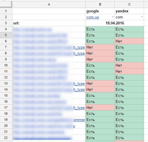 Таблица для фиксации индексации сайтов