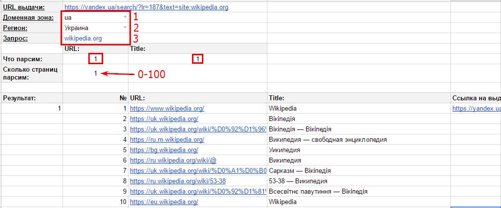Таблица для фиксации результатов выдачи по оператору site: для Yandex