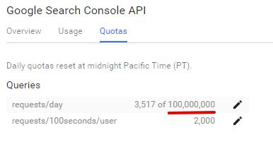 У API Search Console есть ограничение на 100 000 000 запросов в день