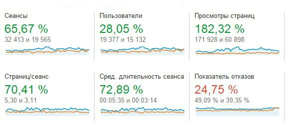 Украинский интернет-магазин