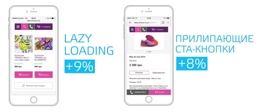 В мобильной версии сайта используйте «ленивую загрузку» и прилипающие CTA-кнопки