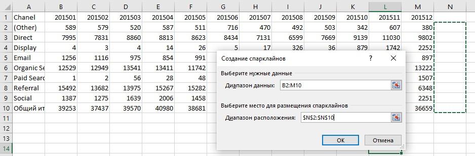 В открывшемся диалоговом окне «Создание спарклайнов» указываем диапазон данных