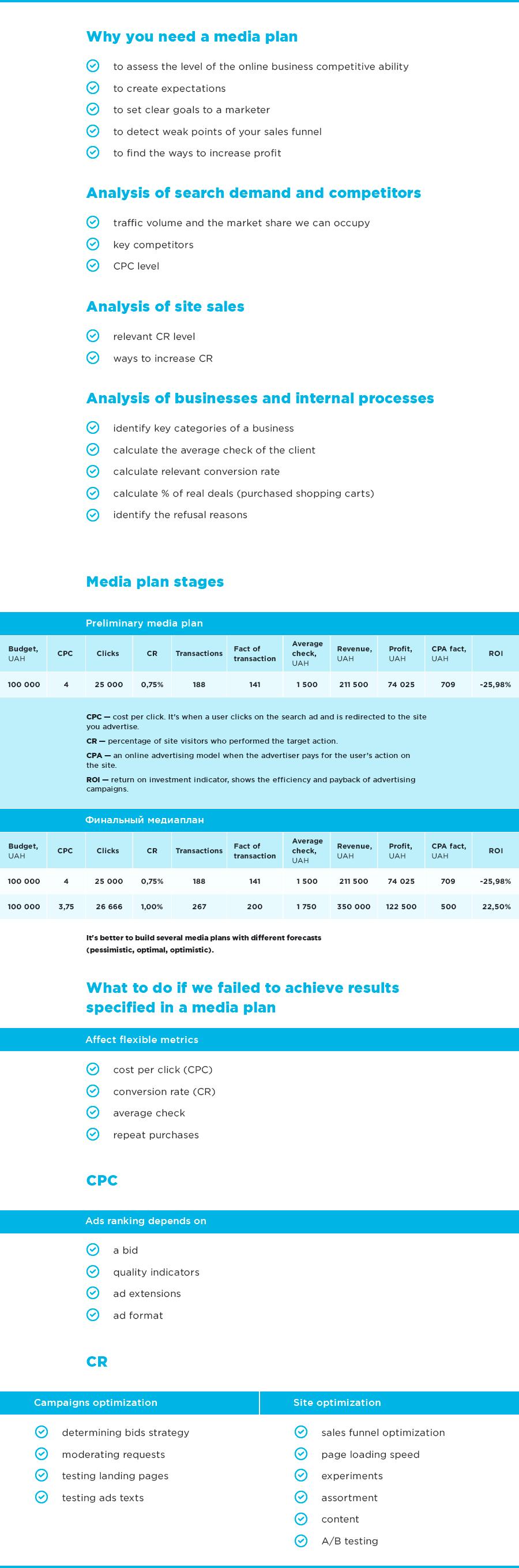 A media plan