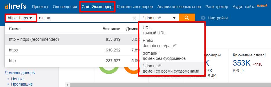 Ahres domain